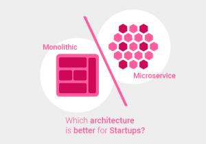 Heated Debate: MICROSERVICES vs. MONOLITHIC Architecture for Startups